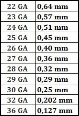 TEMCo Kanthal A1 24 GA 10 metre Tel 4